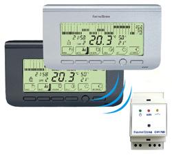 Хронотермостаты IntelliComfort CH150 и CH150RF